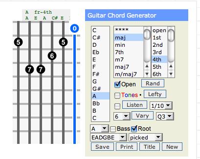 Guitar Chord Generator Binary Heap