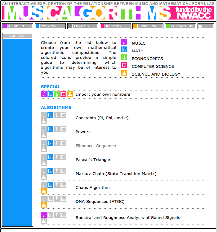 MusicAlgorithms: Tools For Algorithmic Composition of Music | Binary